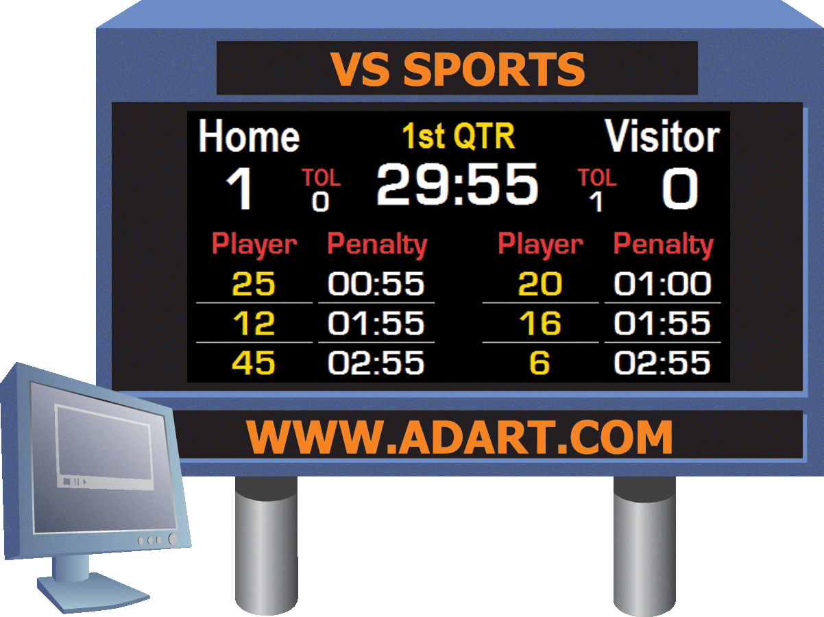 Scoreboard Controller Control Custom Scoreboards