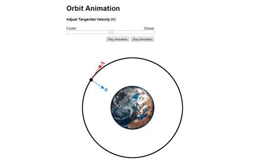 orbit animation